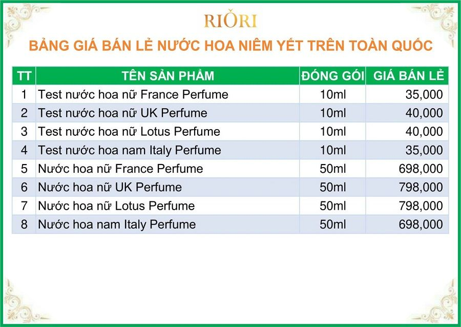 Bảng giá nước hoa Riori PERFUME cập nhật mới nhất 2021